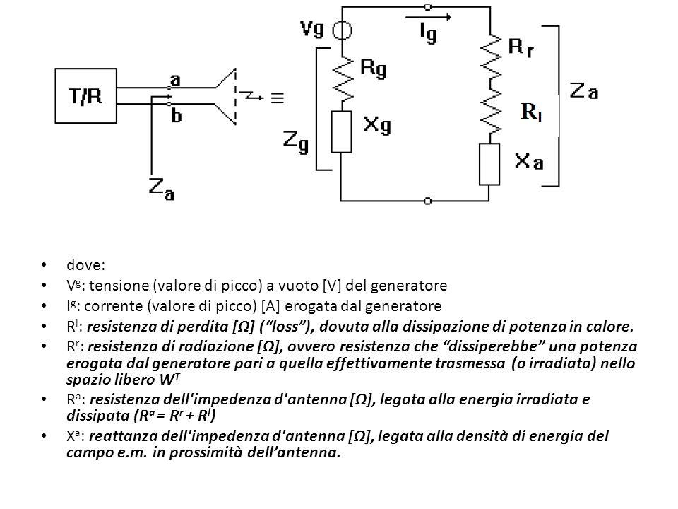 dove: Vg: tensione (valore di picco) a vuoto [V] del generatore. Ig: corrente (valore di picco) [A] erogata dal generatore.